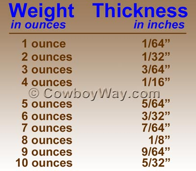 Leather And Hide Thickness Chart