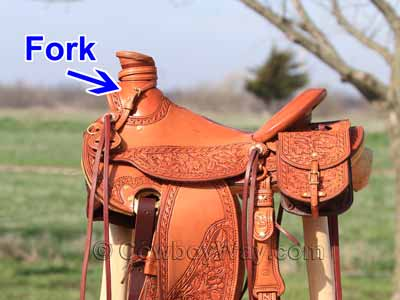 An arrow pointing to the fork of a Wade saddle